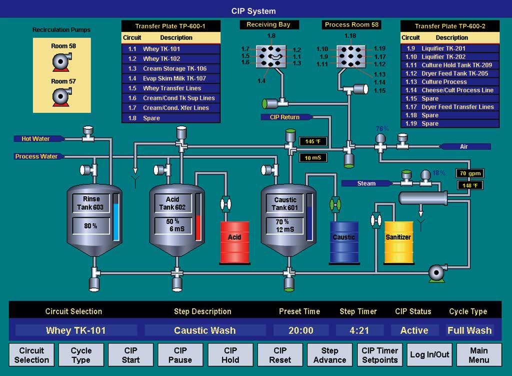 CIP_System_screen